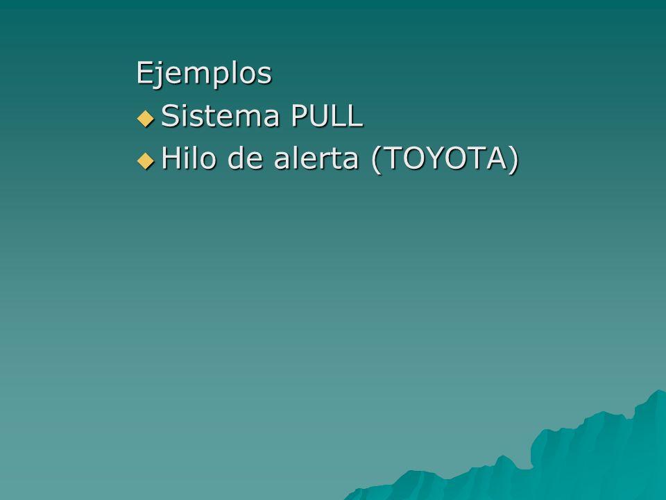 Ejemplos Sistema PULL Hilo de alerta (TOYOTA)