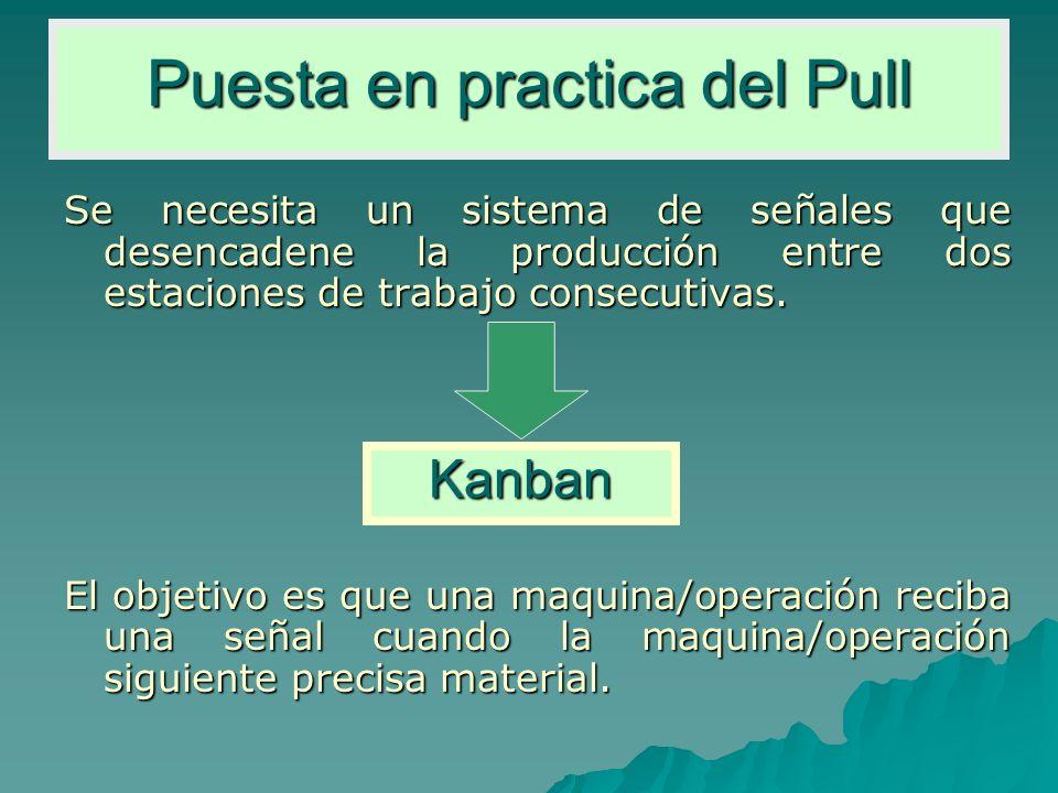 Puesta en practica del Pull