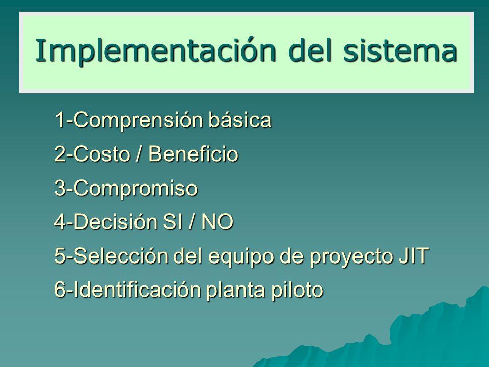 Implementación del sistema