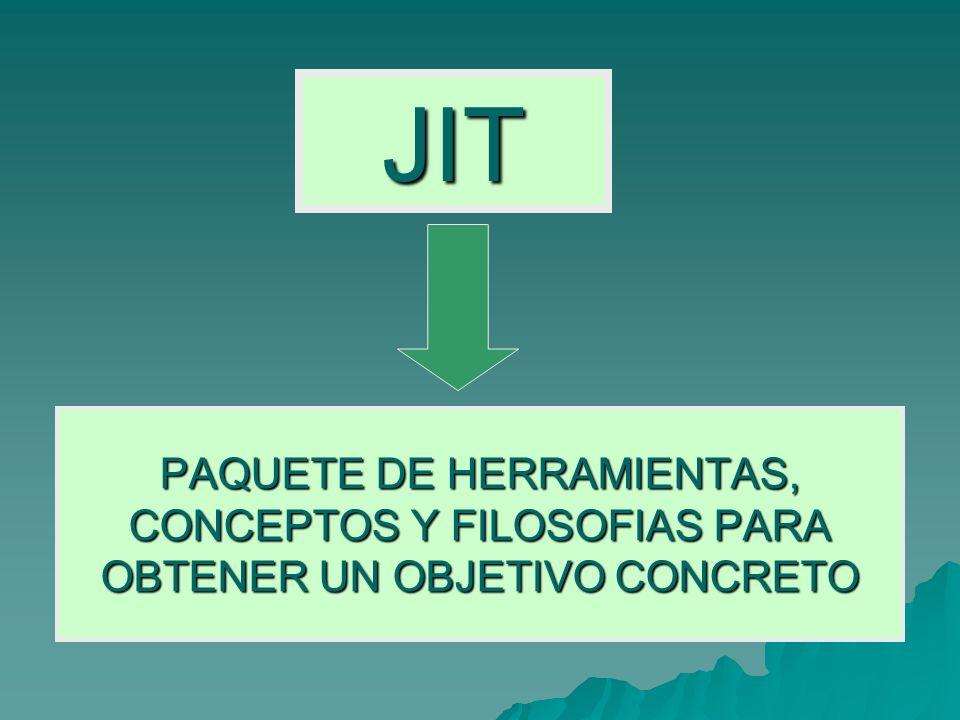 JIT PAQUETE DE HERRAMIENTAS, CONCEPTOS Y FILOSOFIAS PARA OBTENER UN OBJETIVO CONCRETO
