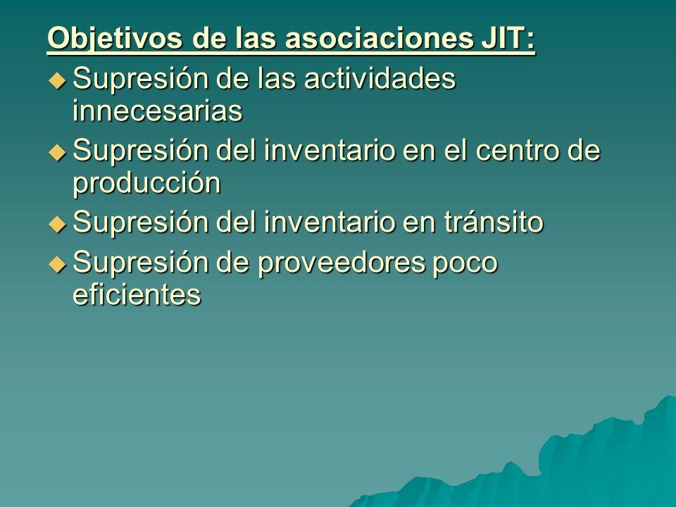 Objetivos de las asociaciones JIT: