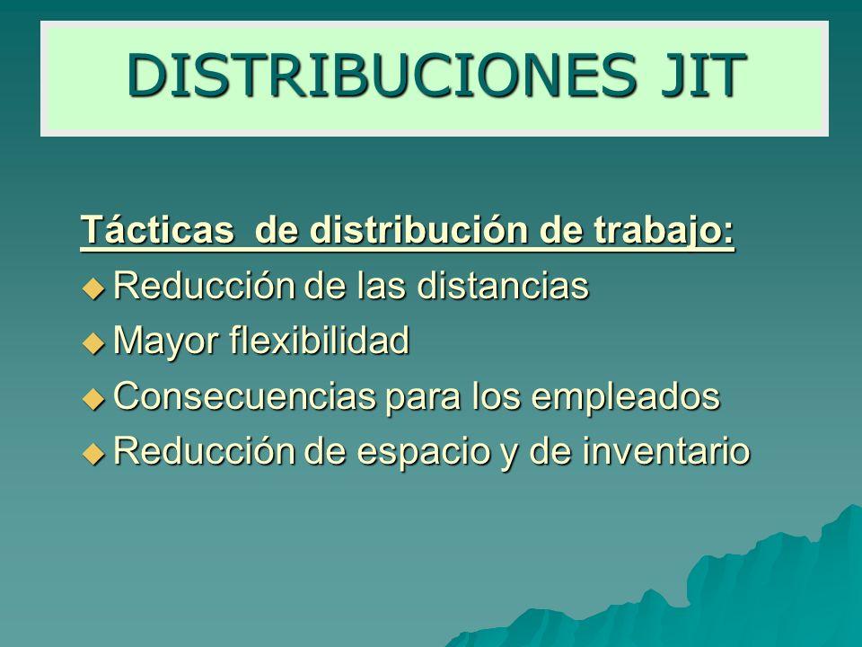 DISTRIBUCIONES JIT Tácticas de distribución de trabajo: