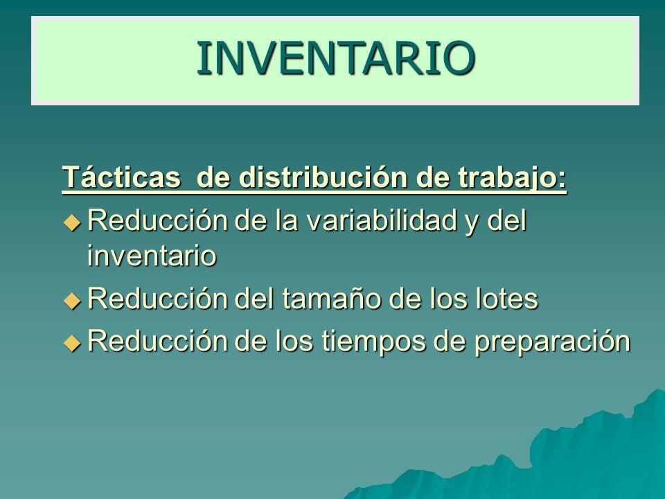 INVENTARIO Tácticas de distribución de trabajo: