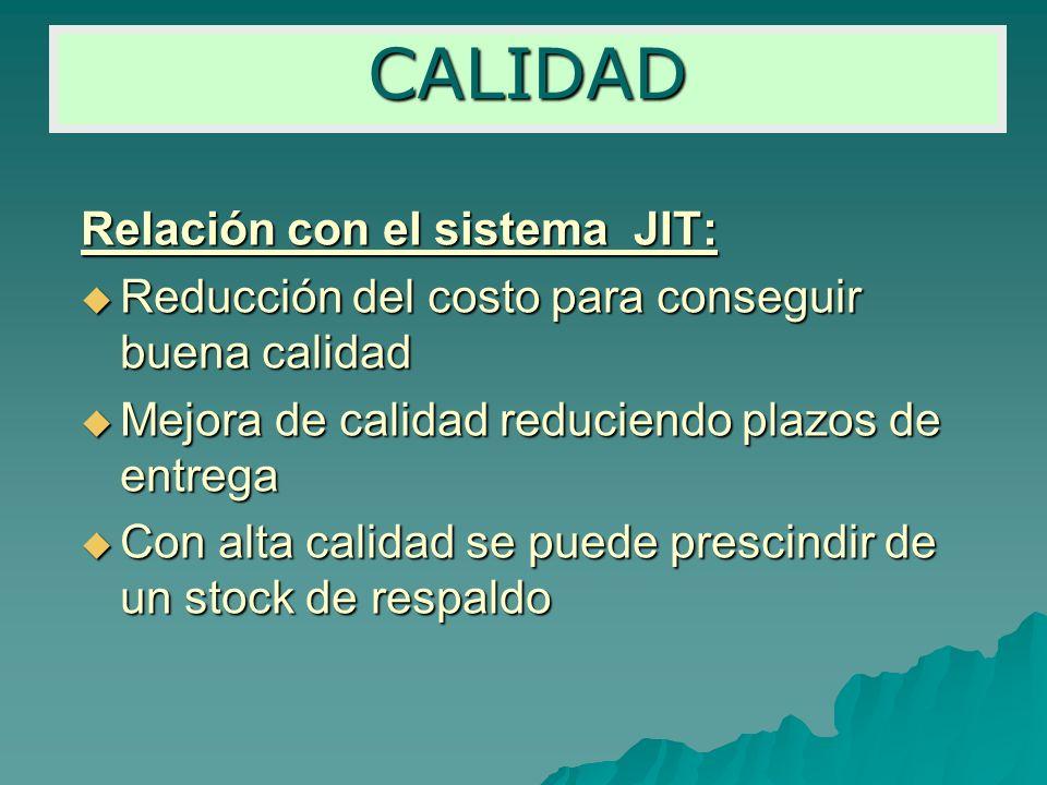 CALIDAD Relación con el sistema JIT: