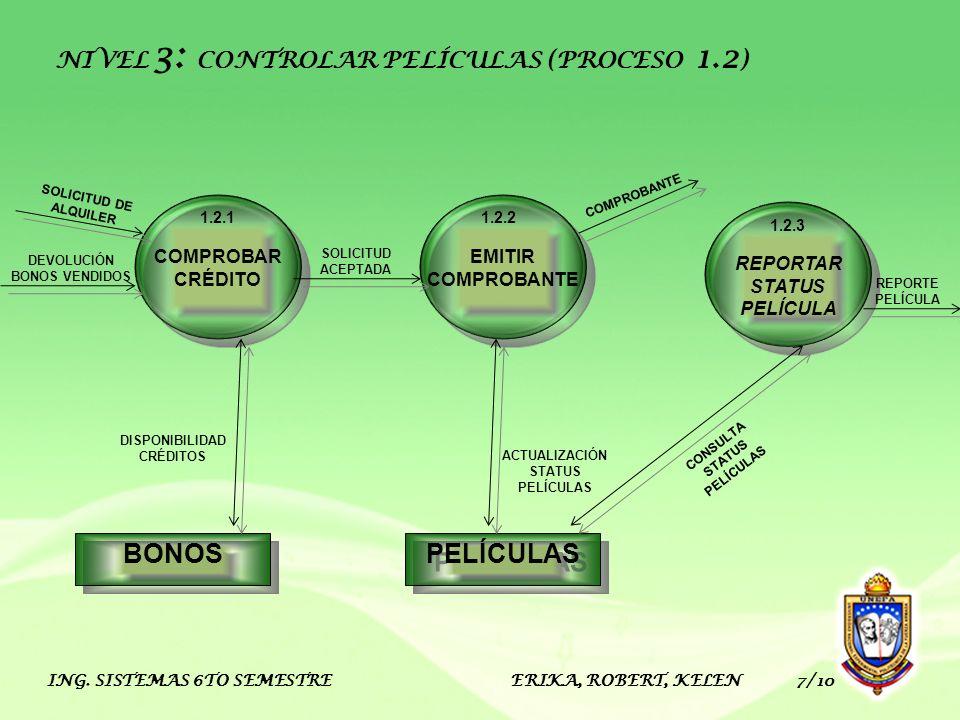 BONOS PELÍCULAS NIVEL 3: CONTROLAR PELÍCULAS (PROCESO 1.2)