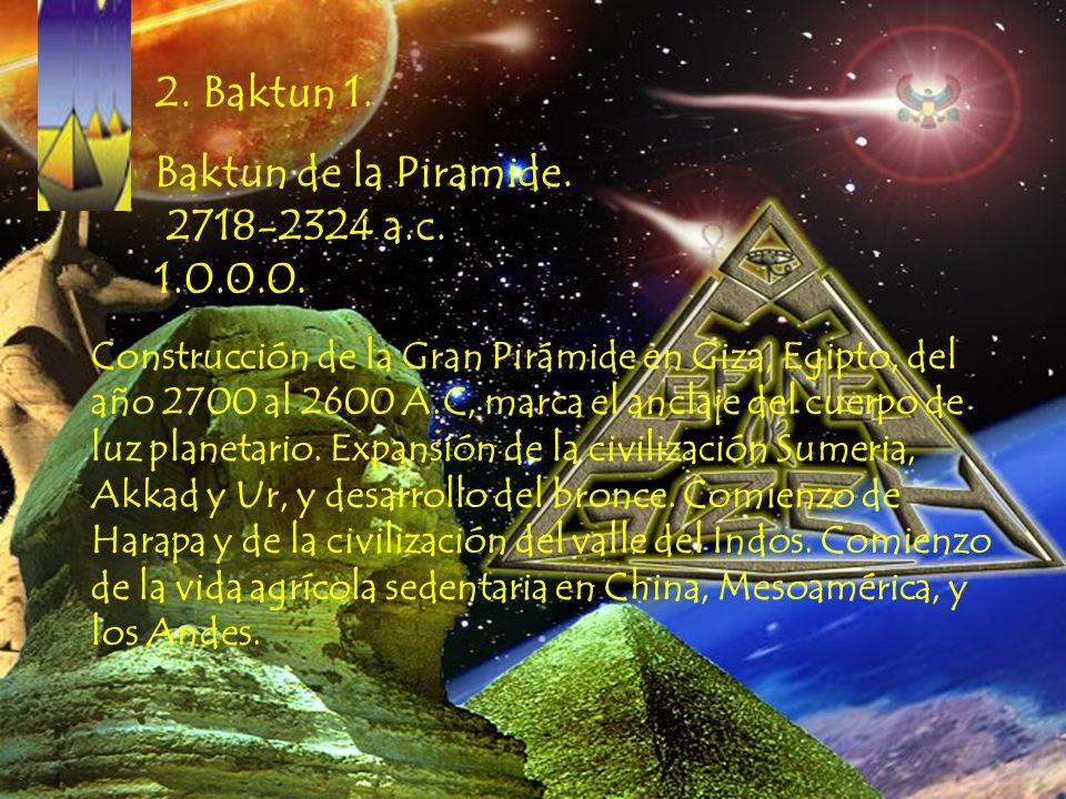 Baktun de la Piramide. 2718-2324 a.c. 1.0.0.0.