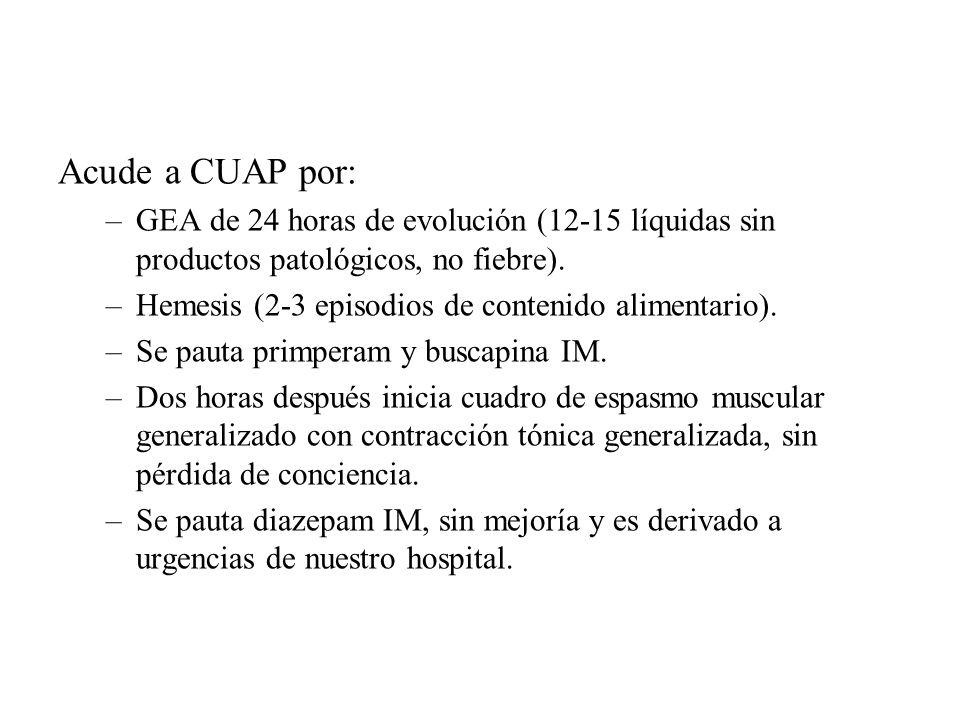 Acude a CUAP por: GEA de 24 horas de evolución (12-15 líquidas sin productos patológicos, no fiebre).