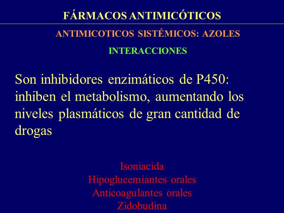 FÁRMACOS ANTIMICÓTICOS ANTIMICOTICOS SISTÉMICOS: AZOLES