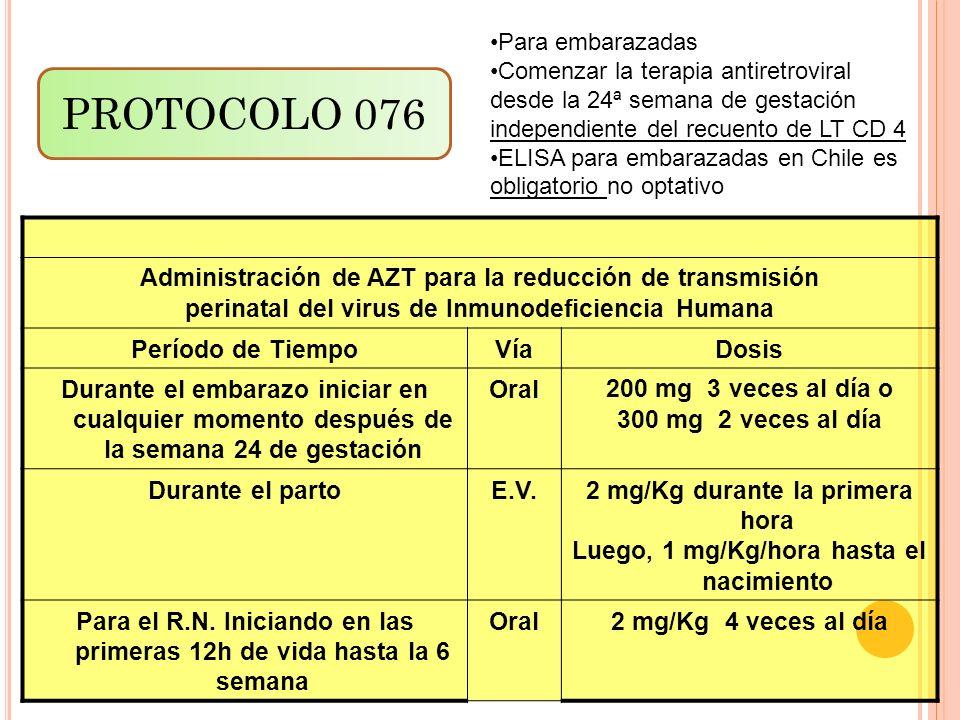 PROTOCOLO 076 Administración de AZT para la reducción de transmisión