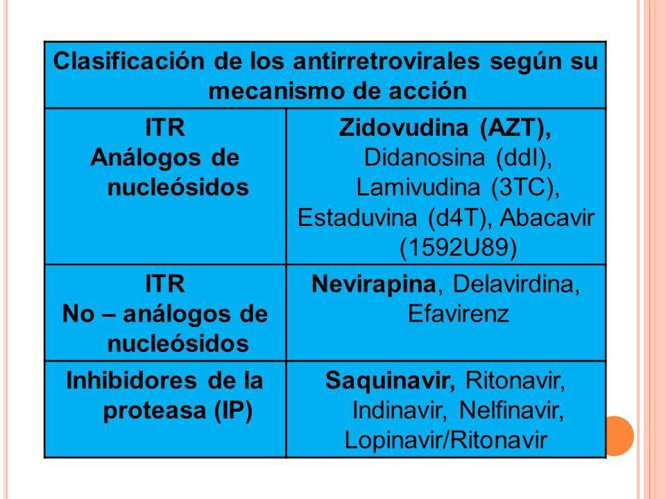 Clasificación de los antirretrovirales según su mecanismo de acción