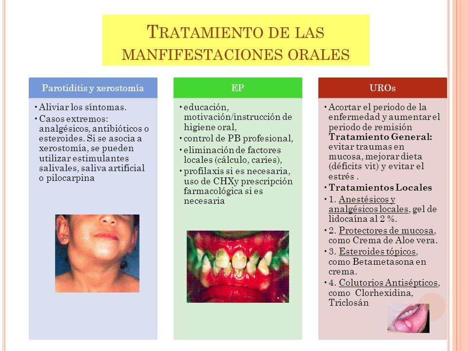 Tratamiento de las manfifestaciones orales