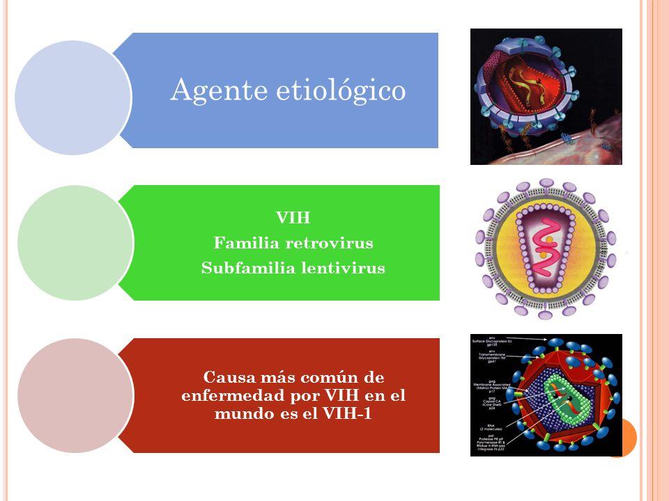 Agente etiológico VIH. Familia retrovirus. Subfamilia lentivirus. Causa más común de enfermedad por VIH en el mundo es el VIH-1.