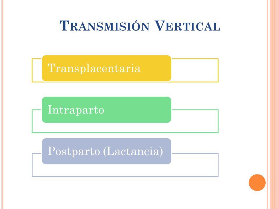 Transmisión Vertical Transplacentaria Intraparto Postparto (Lactancia)