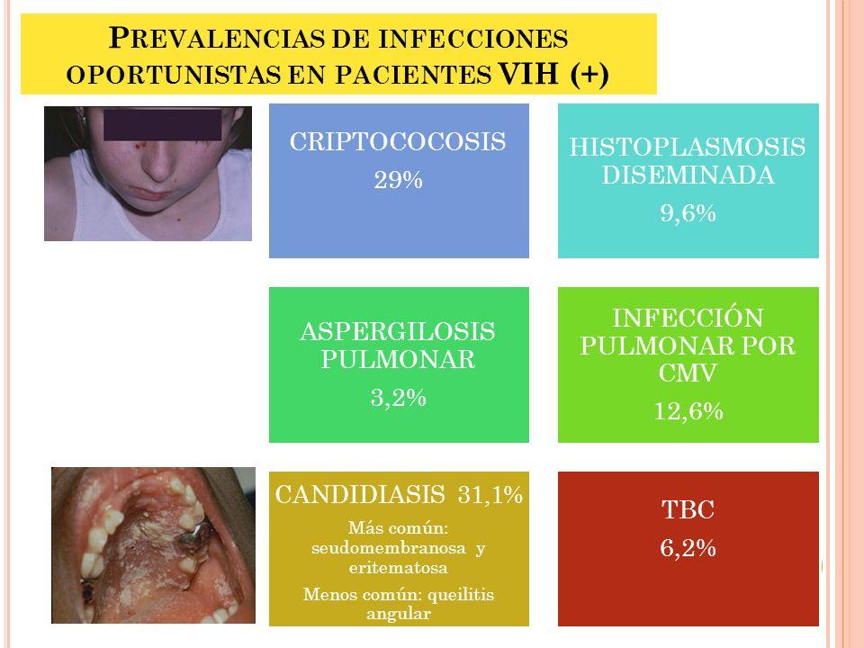Prevalencias de infecciones oportunistas en pacientes VIH (+)