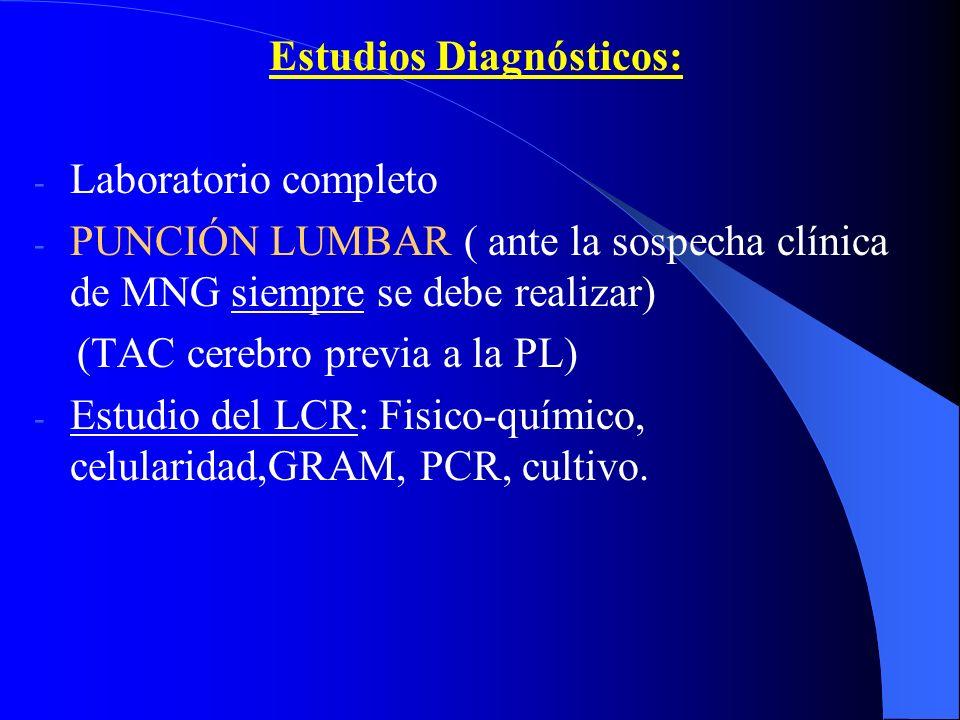Estudios Diagnósticos:
