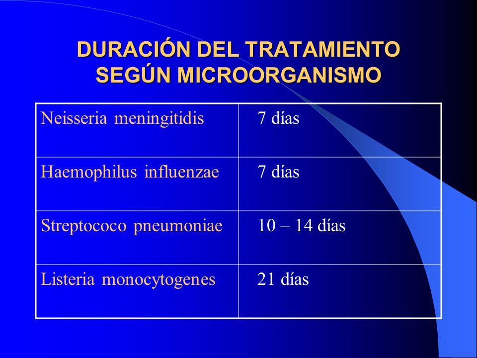 DURACIÓN DEL TRATAMIENTO SEGÚN MICROORGANISMO