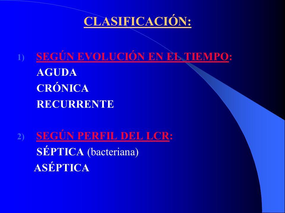 CLASIFICACIÓN: SEGÚN EVOLUCIÓN EN EL TIEMPO: AGUDA CRÓNICA RECURRENTE