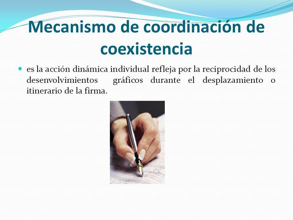 Mecanismo de coordinación de coexistencia