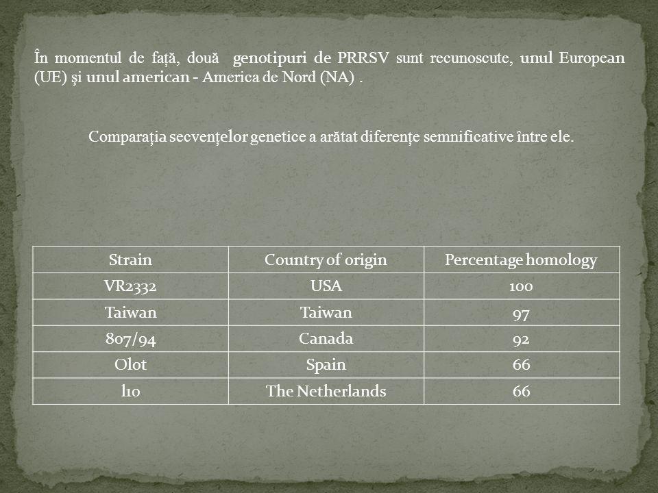 În momentul de faţă, două genotipuri de PRRSV sunt recunoscute, unul European (UE) şi unul american - America de Nord (NA) .