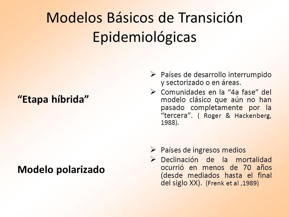 Modelos Básicos de Transición Epidemiológicas