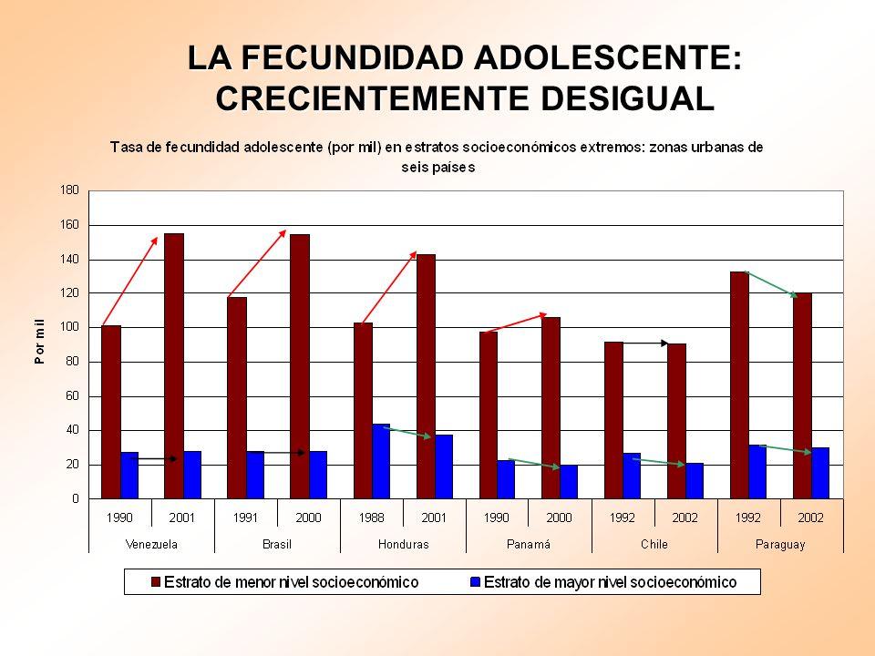 LA FECUNDIDAD ADOLESCENTE: CRECIENTEMENTE DESIGUAL