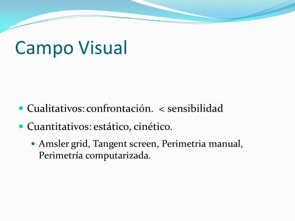 Campo Visual Cualitativos: confrontación. < sensibilidad