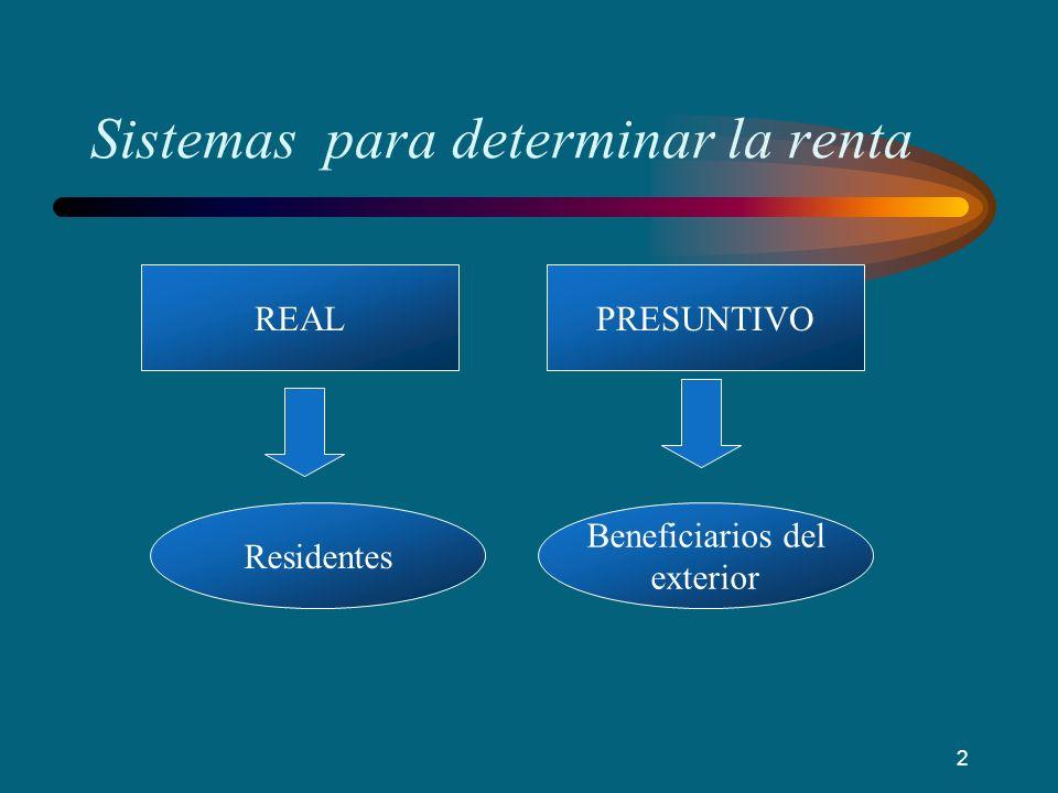 Sistemas para determinar la renta