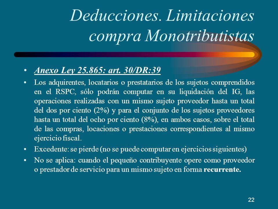 Deducciones. Limitaciones compra Monotributistas