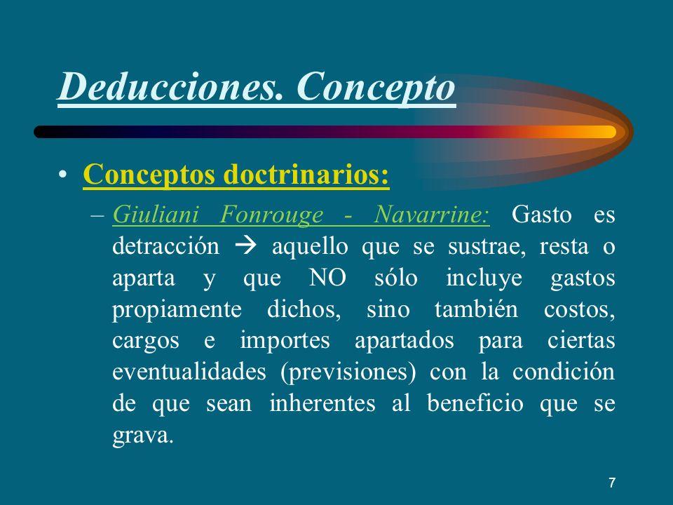 Deducciones. Concepto Conceptos doctrinarios: