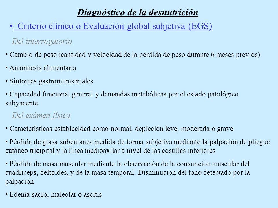 Diagnóstico de la desnutrición