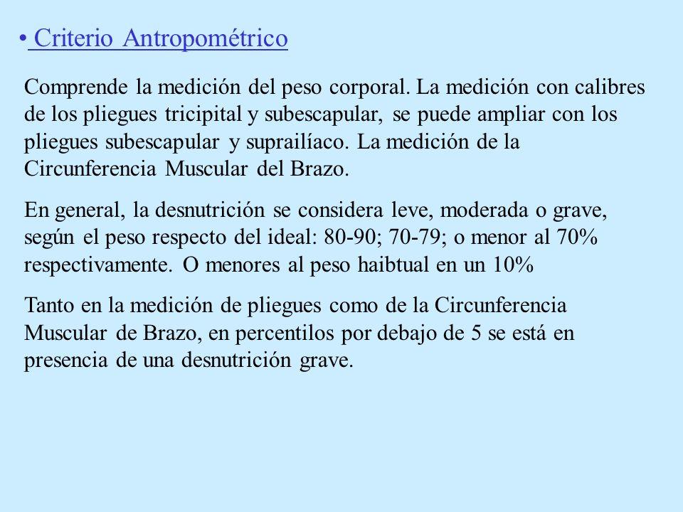 Criterio Antropométrico
