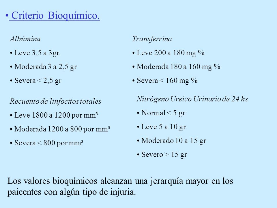 Criterio Bioquímico.Albúmina. Leve 3,5 a 3gr. Moderada 3 a 2,5 gr. Severa < 2,5 gr. Transferrina. Leve 200 a 180 mg %