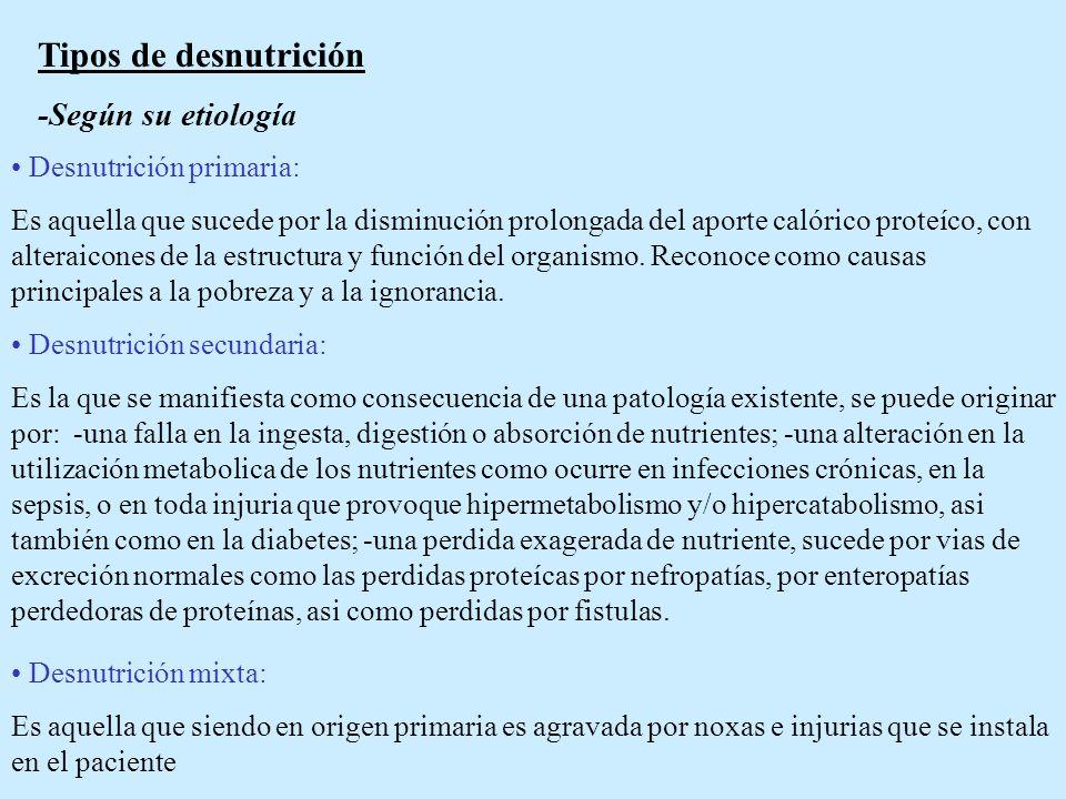 Tipos de desnutrición -Según su etiología Desnutrición primaria: