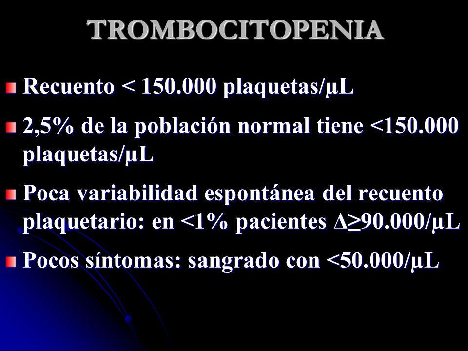 TROMBOCITOPENIA Recuento < 150.000 plaquetas/µL