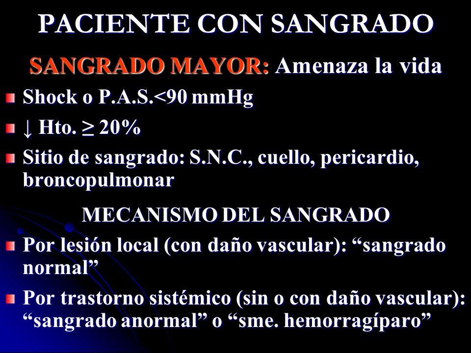 SANGRADO MAYOR: Amenaza la vida MECANISMO DEL SANGRADO