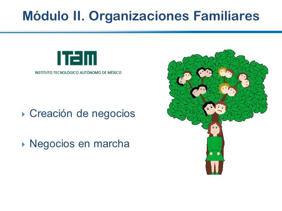 Módulo II. Organizaciones Familiares