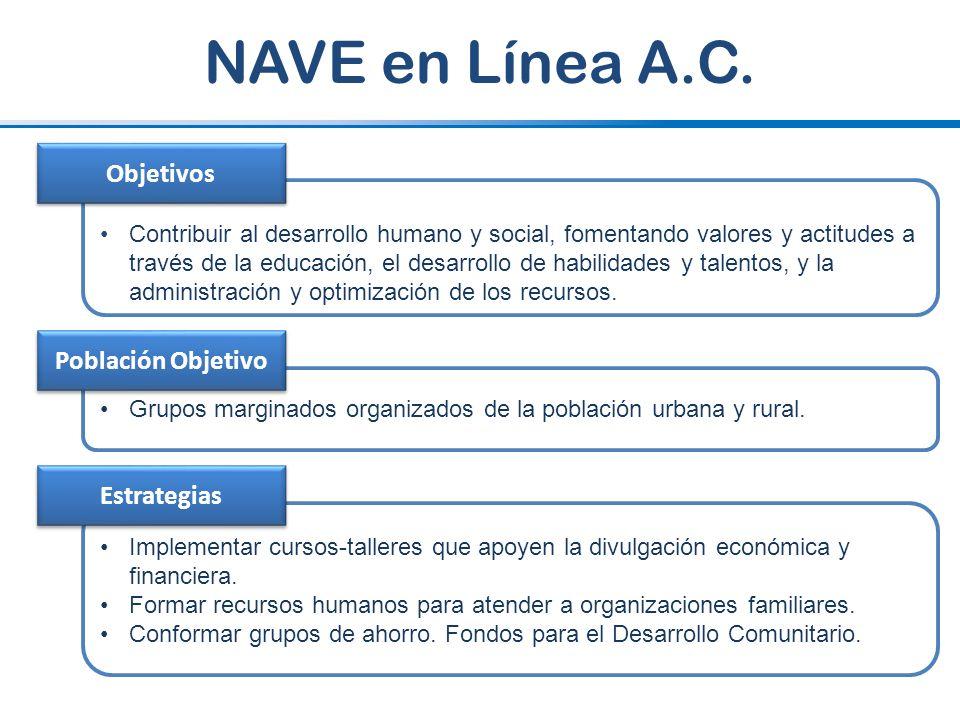 NAVE en Línea A.C. Objetivos Población Objetivo Estrategias