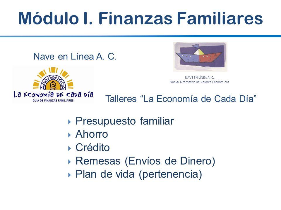 Módulo I. Finanzas Familiares