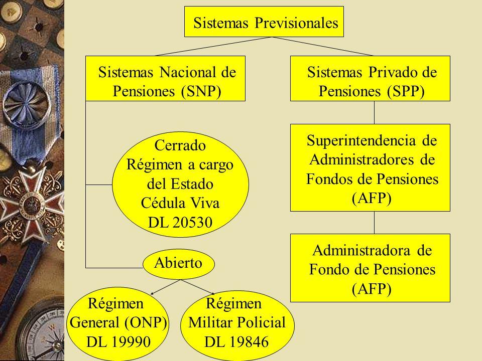 Sistemas Previsionales