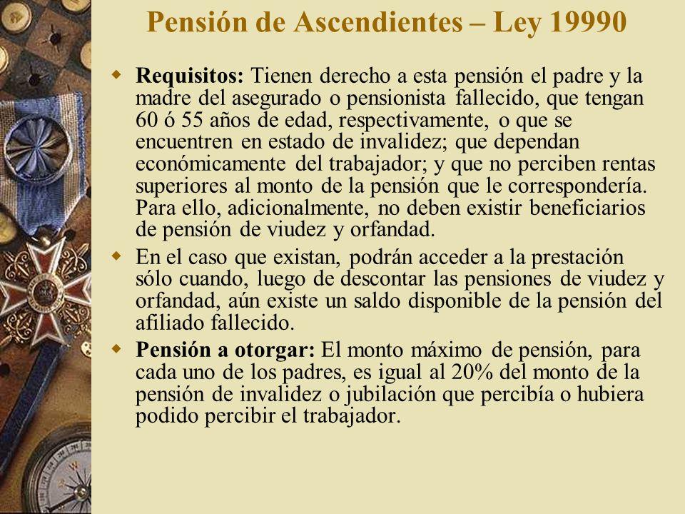 Pensión de Ascendientes – Ley 19990