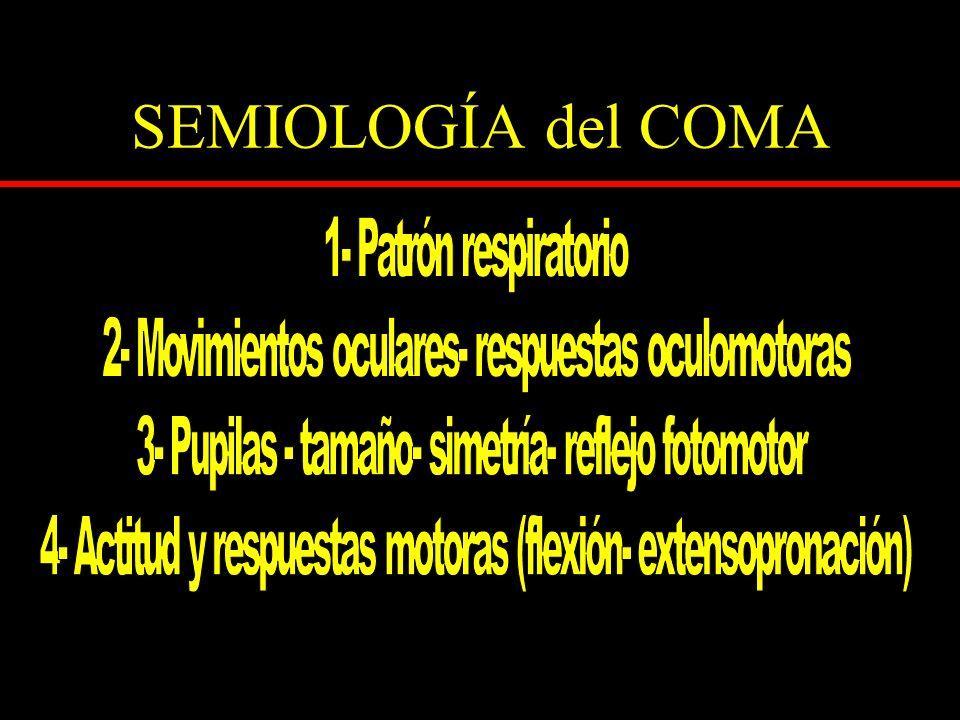 SEMIOLOGÍA del COMA 1- Patrón respiratorio