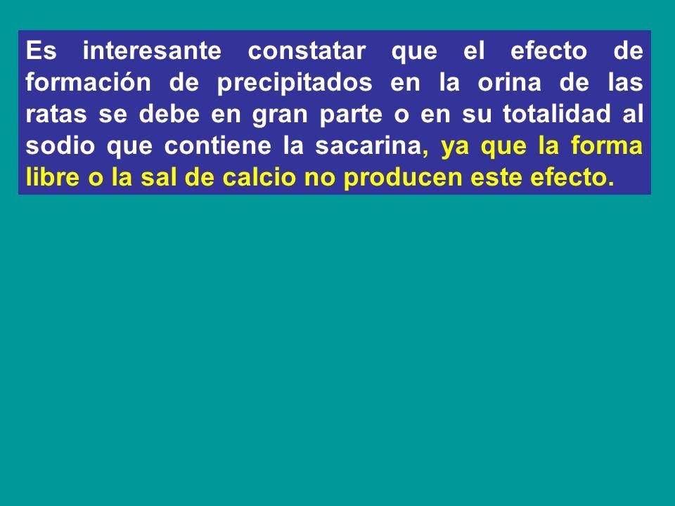 Es interesante constatar que el efecto de formación de precipitados en la orina de las ratas se debe en gran parte o en su totalidad al sodio que contiene la sacarina, ya que la forma libre o la sal de calcio no producen este efecto.
