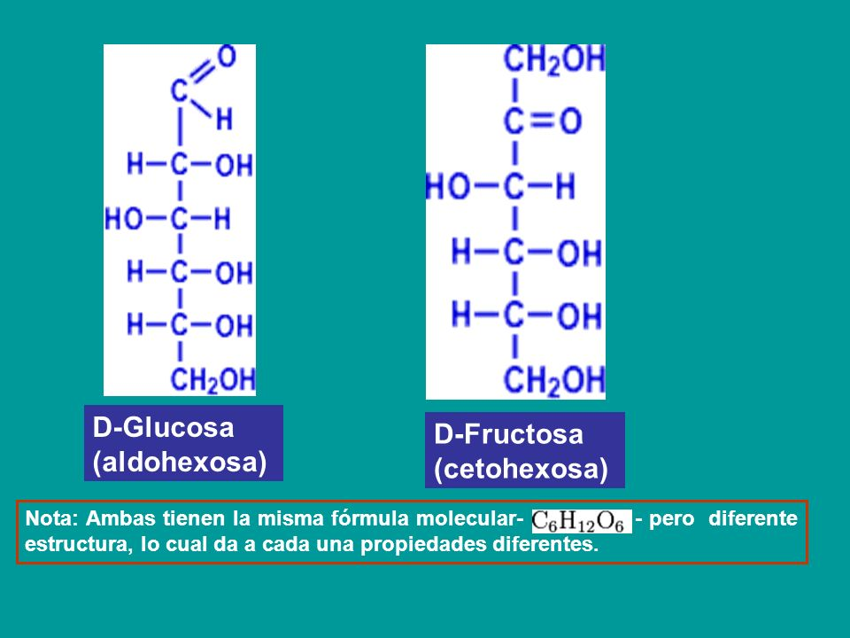 D-Glucosa (aldohexosa) D-Fructosa (cetohexosa)