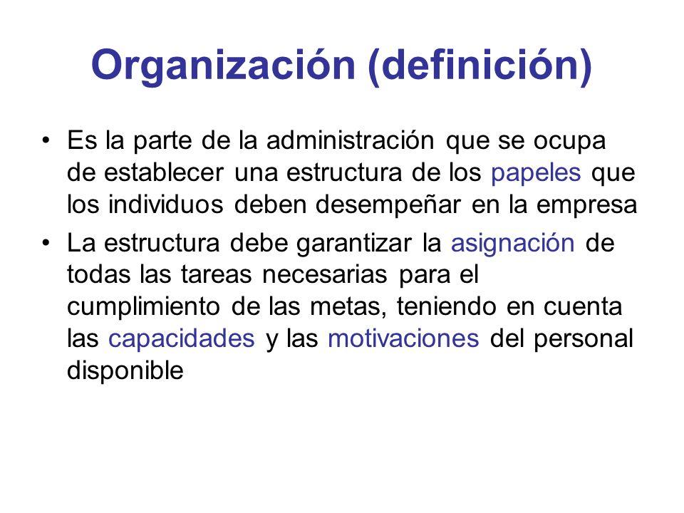 Organización (definición)