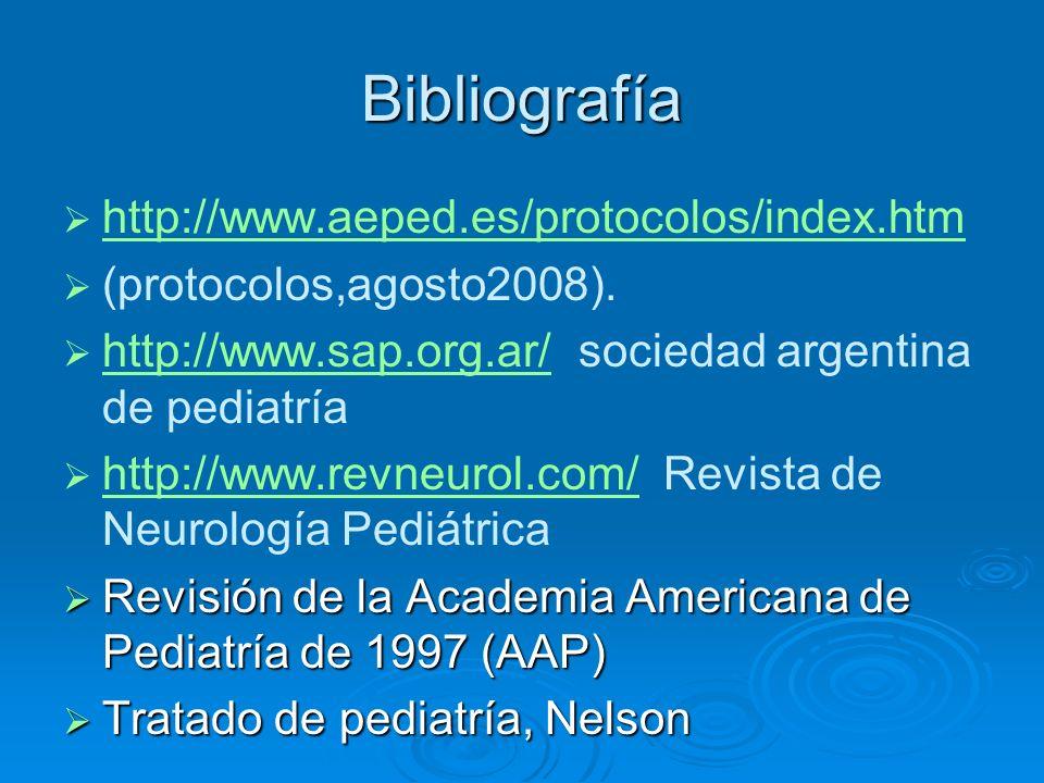 Bibliografía http://www.aeped.es/protocolos/index.htm