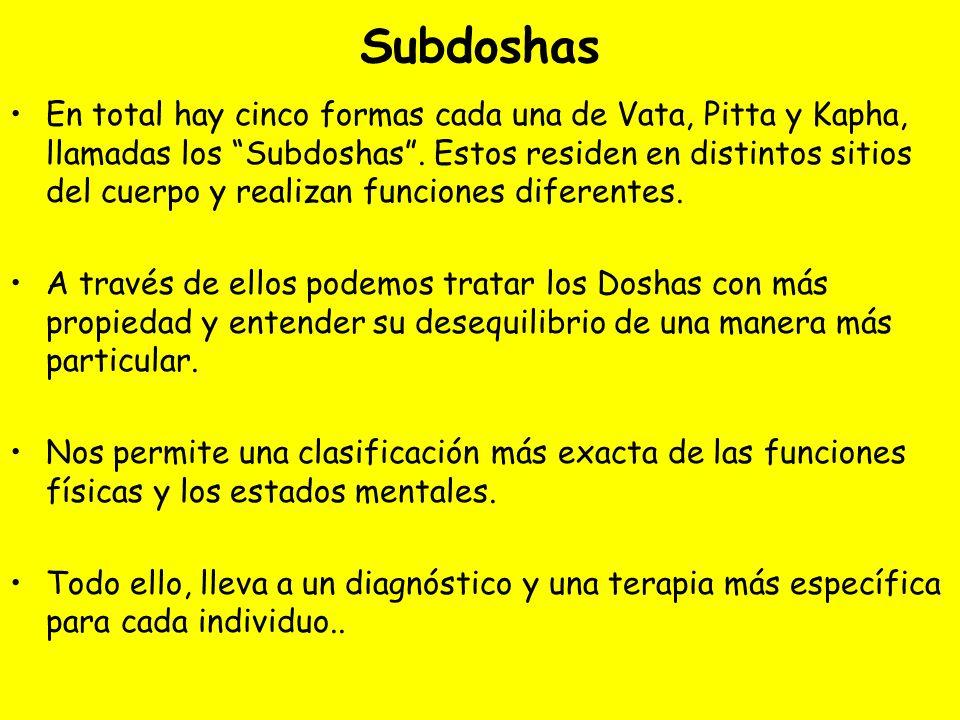 Subdoshas