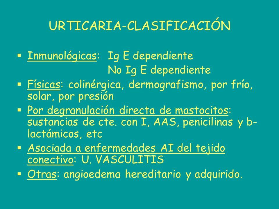 URTICARIA-CLASIFICACIÓN