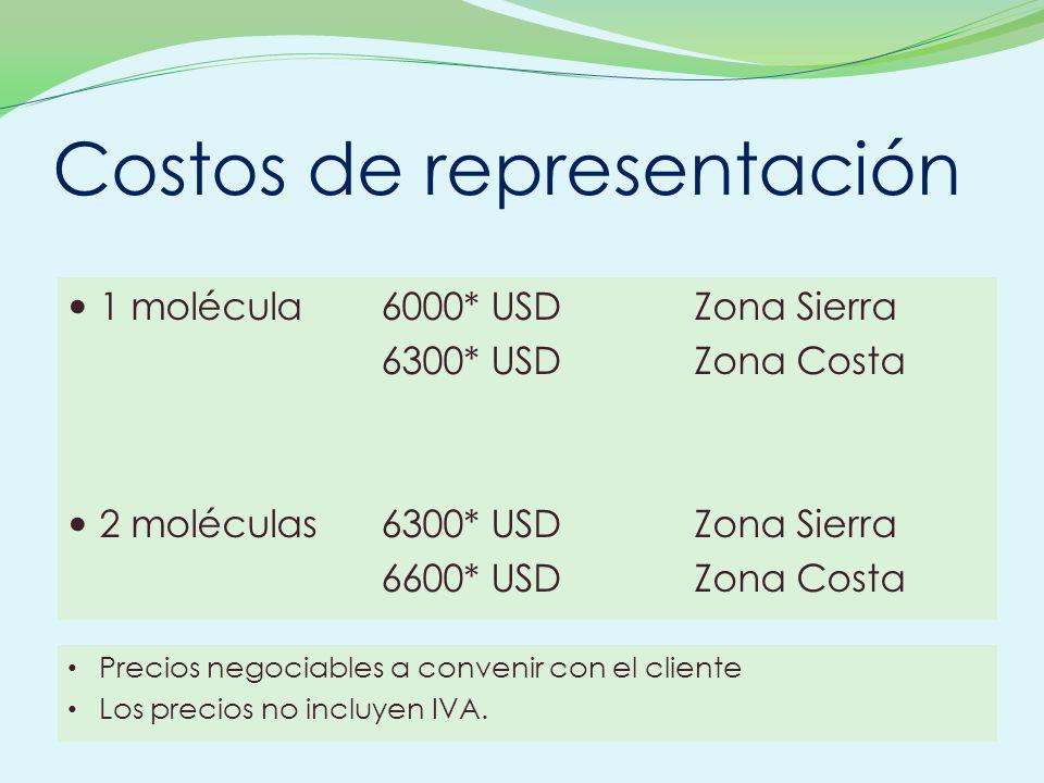 Costos de representación