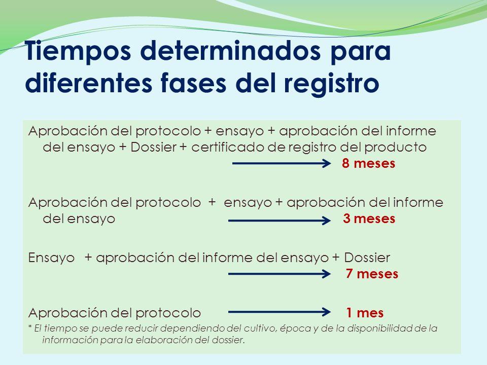 Tiempos determinados para diferentes fases del registro