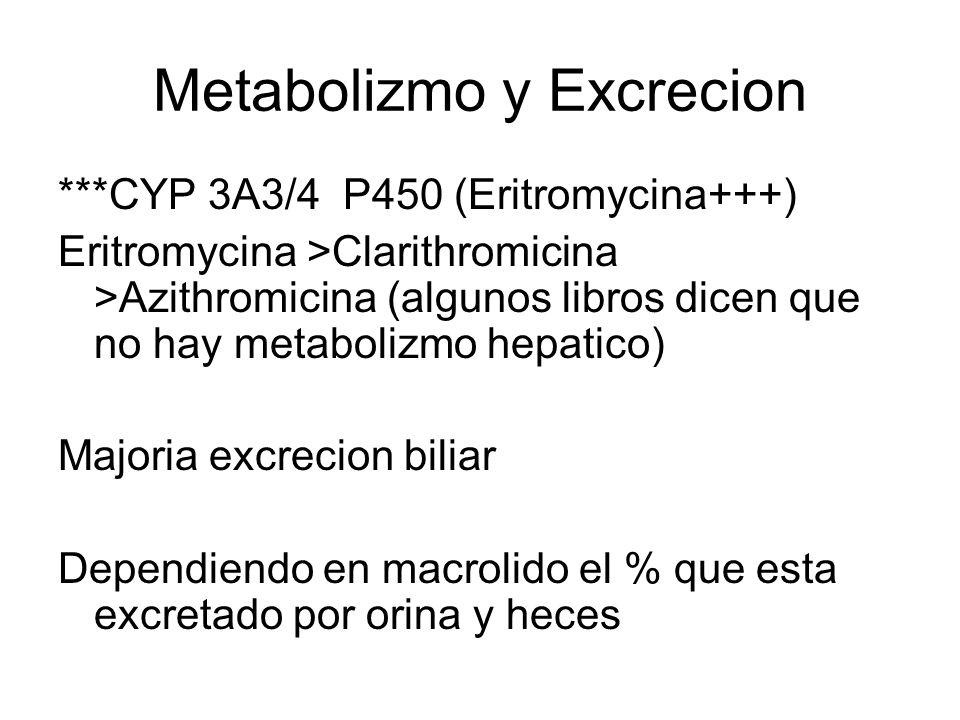 Metabolizmo y Excrecion